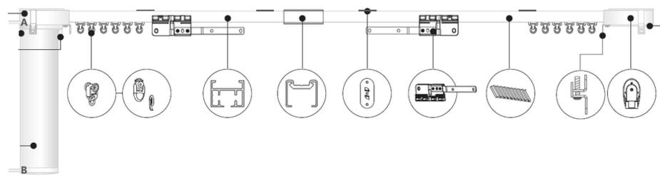 Схема комплектации электрокарниза Novo